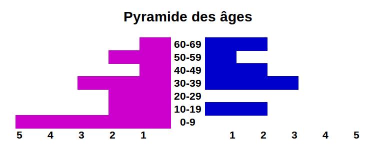 pyramide_2016